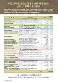 森林のたよりアーカイブ シリーズ「森林・環境税」で緑豊かな清流の国ぎふづくり(H28)
