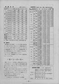 森林のたよりアーカイブ 市況(S44.1~S45.12)