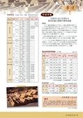 森林のたよりアーカイブ 市況(H26~H27)